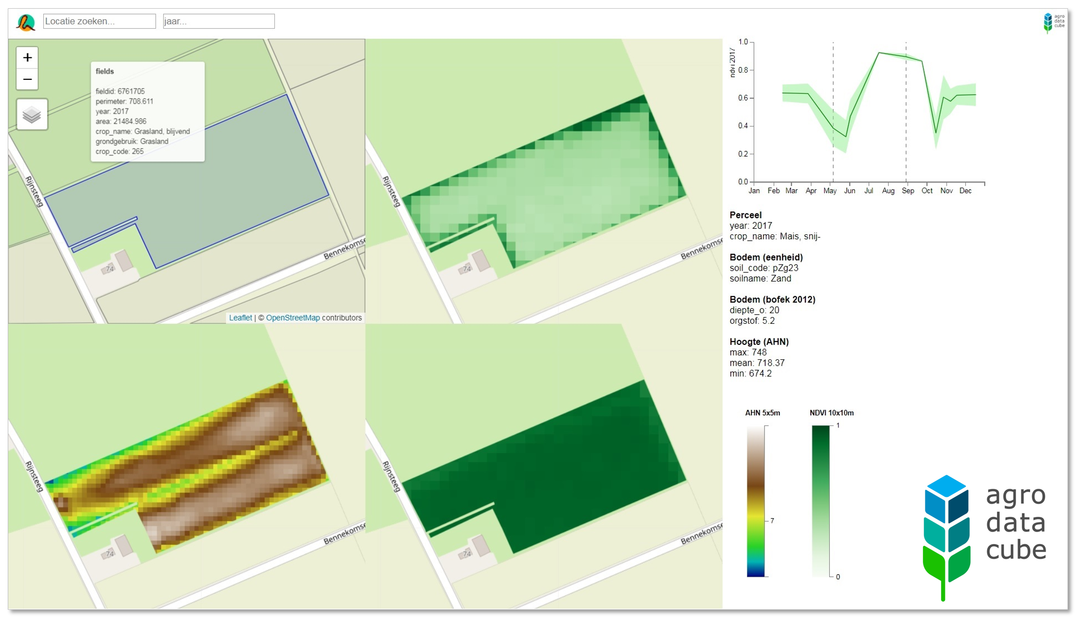 AgroDataCube big data open data