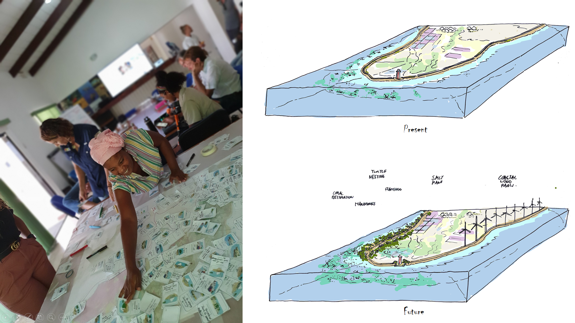 Workshop impression of measures for nature inclusive spatial planning